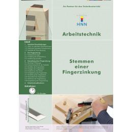 ATM - Stemmen einer Fingerzinkung